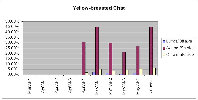 yellow spring sex chat Via online doctor chat our leading, board-certified physicians provide provisional diagnosis.