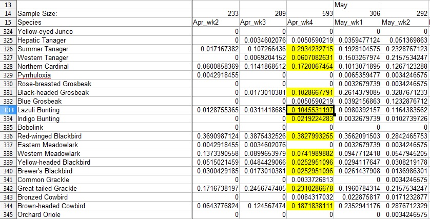 22 spreadsheet final view with highlighted data